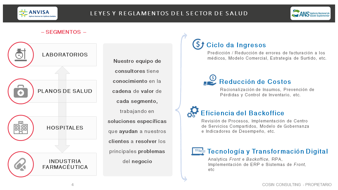 Framework que ilustra la visión de Cosin Consulting del sector salud.